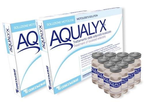 Aqualyx: Vídeo de marcación y aplicación en trocánter